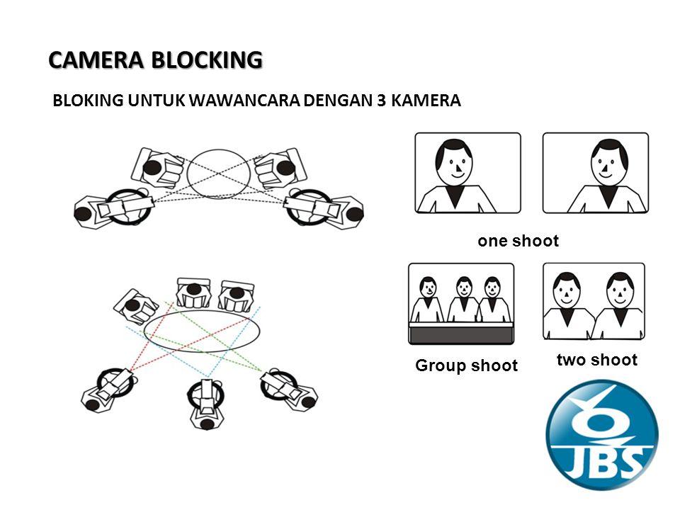 CAMERA BLOCKING BLOKING UNTUK WAWANCARA DENGAN 3 KAMERA 1 2 3 two shoot Group shoot one shoot