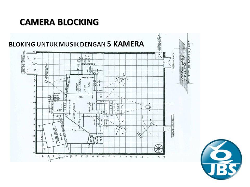 CAMERA BLOCKING BLOKING UNTUK MUSIK DENGAN 5 KAMERA
