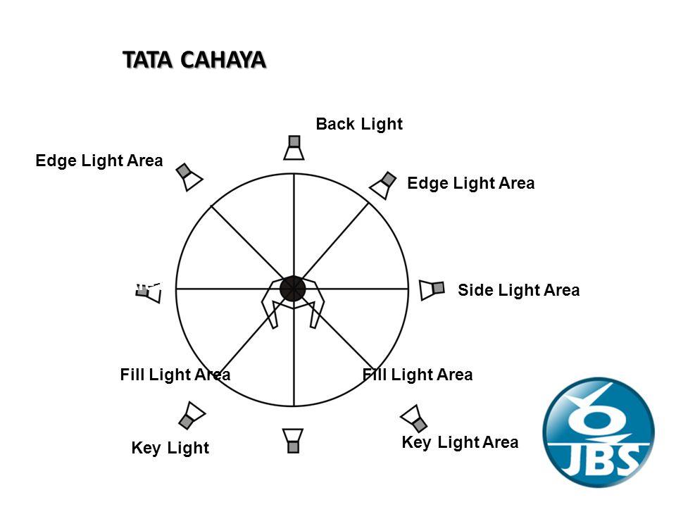 TATA CAHAYA Back Light Key Light Area Key Light Fill Light Area Edge Light Area Fill Light Area Side Light Area Edge Light Area