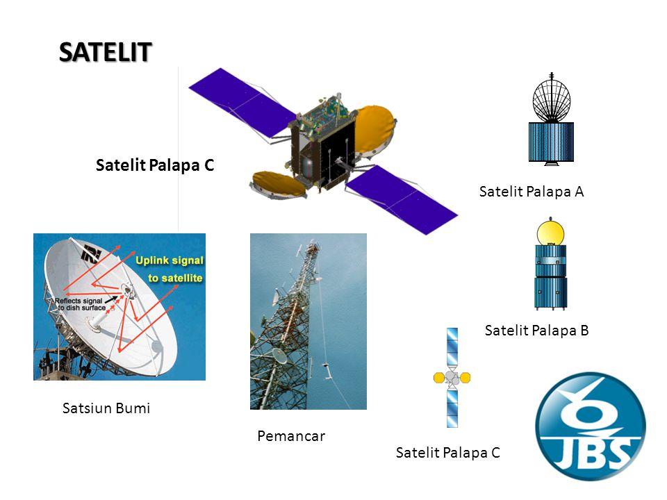 Satelit Palapa C Satsiun Bumi Satelit Palapa A Satelit Palapa B Satelit Palapa C SATELIT Pemancar