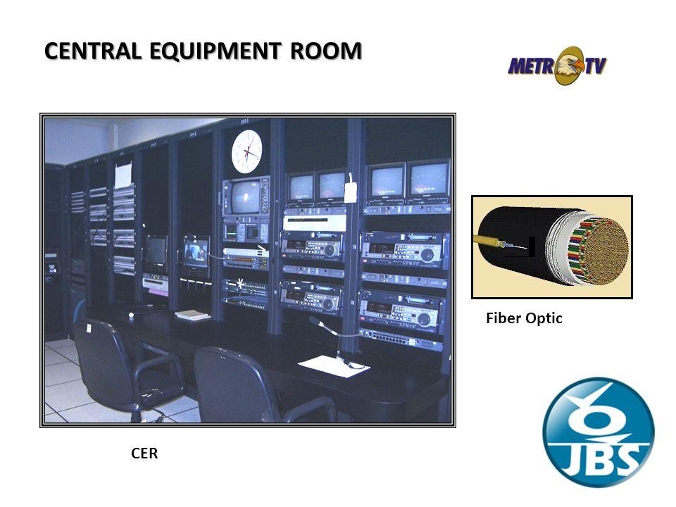 CENTRAL EQUIPMENT ROOM CER Fiber Optic