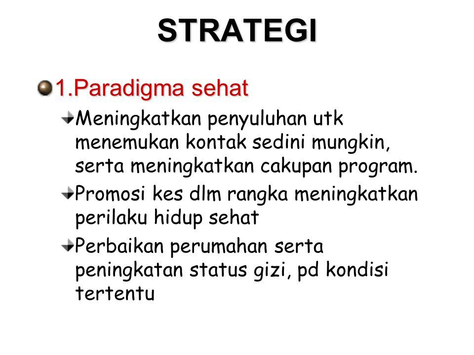 STRATEGI 1.Paradigma sehat Meningkatkan penyuluhan utk menemukan kontak sedini mungkin, serta meningkatkan cakupan program. Promosi kes dlm rangka men
