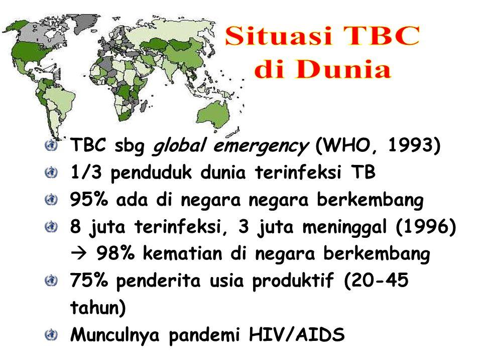 TBC sbg global emergency (WHO, 1993) 1/3 penduduk dunia terinfeksi TB 95% ada di negara negara berkembang 8 juta terinfeksi, 3 juta meninggal (1996) 