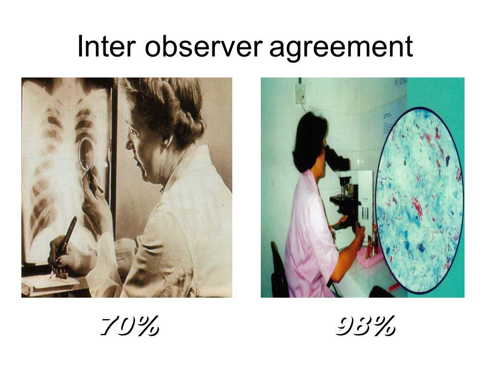 Inter observer agreement 70% 98%