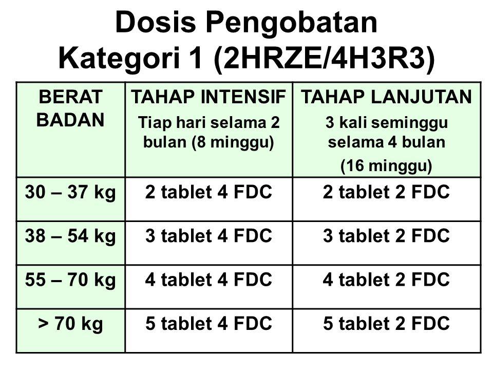 Dosis Pengobatan Kategori 1 (2HRZE/4H3R3) BERAT BADAN TAHAP INTENSIF Tiap hari selama 2 bulan (8 minggu) TAHAP LANJUTAN 3 kali seminggu selama 4 bulan