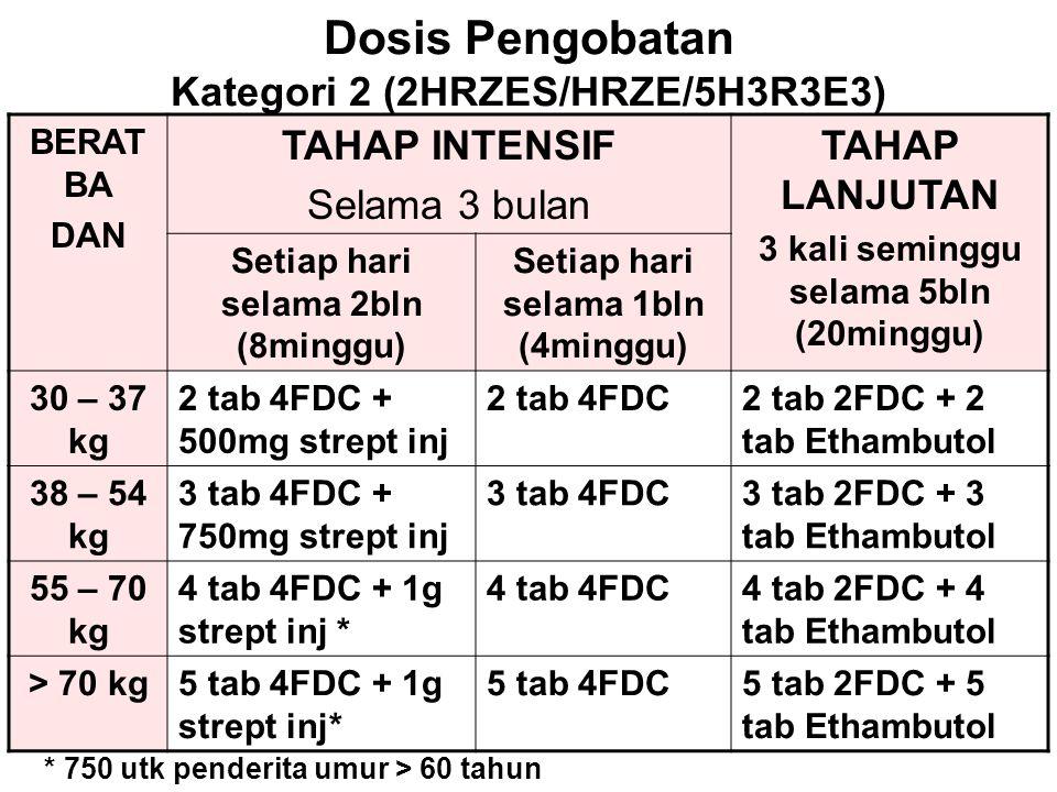 Dosis Pengobatan Kategori 2 (2HRZES/HRZE/5H3R3E3) BERAT BA DAN TAHAP INTENSIF Selama 3 bulan TAHAP LANJUTAN 3 kali seminggu selama 5bln (20minggu) Set