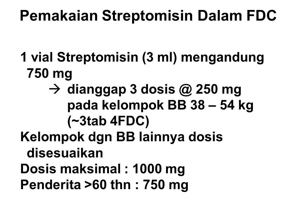 Pemakaian Streptomisin Dalam FDC 1 vial Streptomisin (3 ml) mengandung 750 mg  dianggap 3 dosis @ 250 mg pada kelompok BB 38 – 54 kg (~3tab 4FDC) Kel