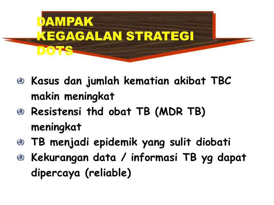 Kasus dan jumlah kematian akibat TBC makin meningkat Resistensi thd obat TB (MDR TB) meningkat TB menjadi epidemik yang sulit diobati Kekurangan data