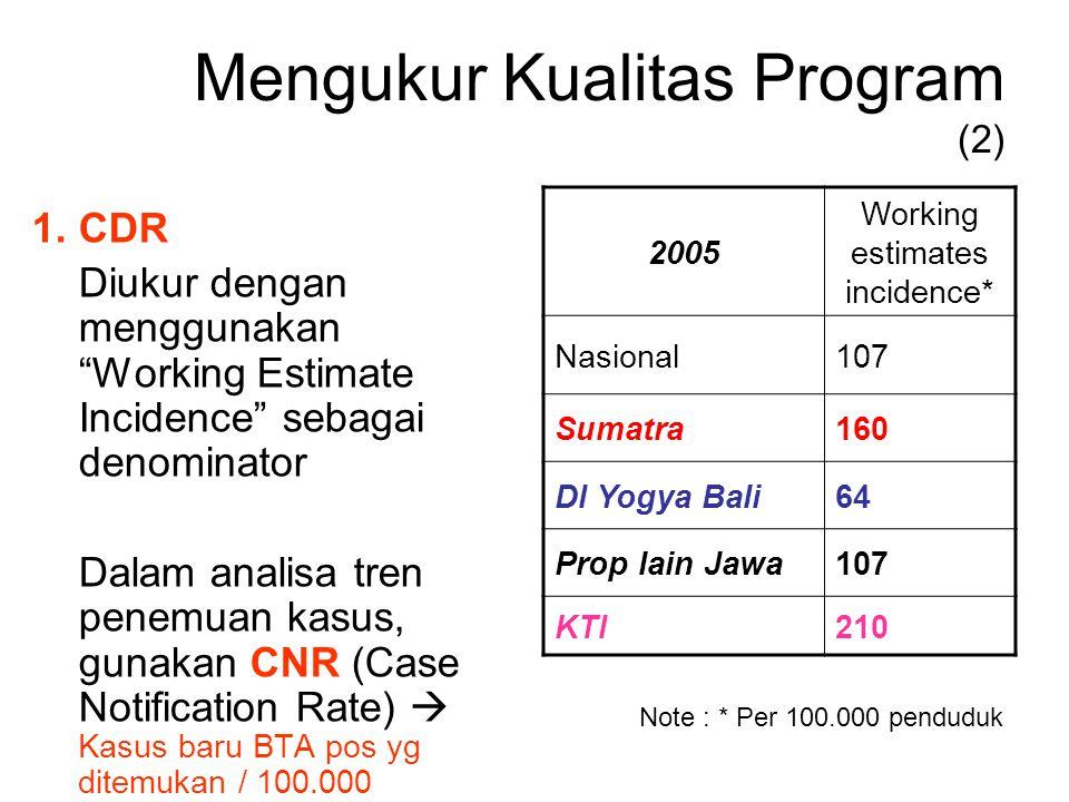 """Mengukur Kualitas Program (2) 1.CDR Diukur dengan menggunakan """"Working Estimate Incidence"""" sebagai denominator Dalam analisa tren penemuan kasus, guna"""