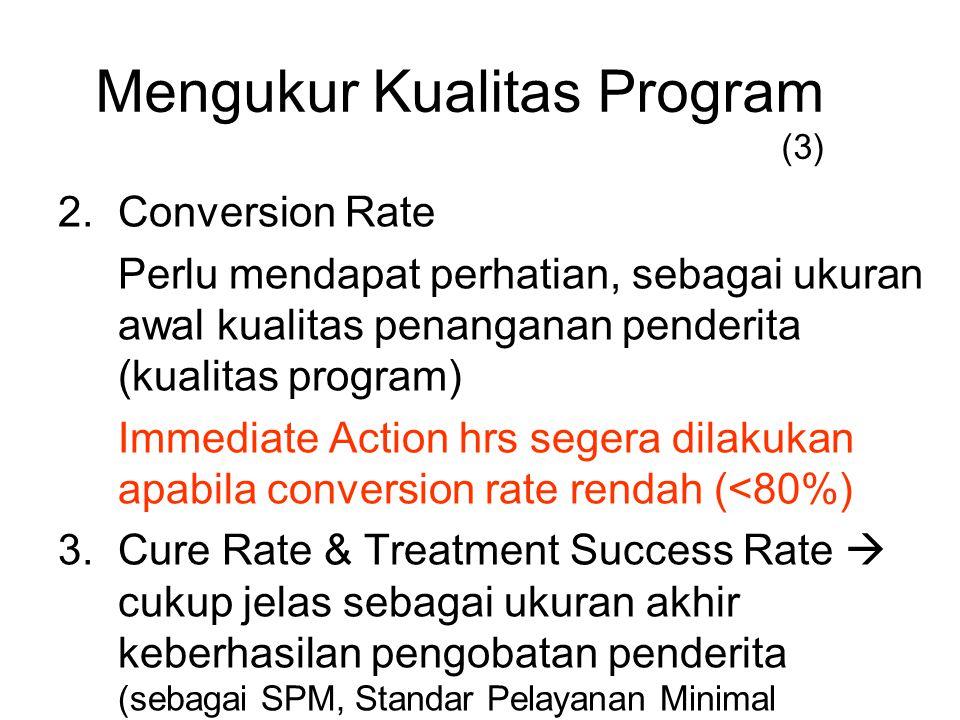 2.Conversion Rate Perlu mendapat perhatian, sebagai ukuran awal kualitas penanganan penderita (kualitas program) Immediate Action hrs segera dilakukan