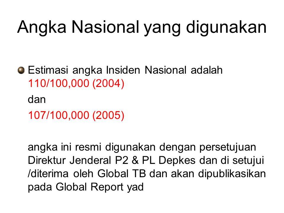 Angka Nasional yang digunakan Estimasi angka Insiden Nasional adalah 110/100,000 (2004) dan 107/100,000 (2005) angka ini resmi digunakan dengan perset