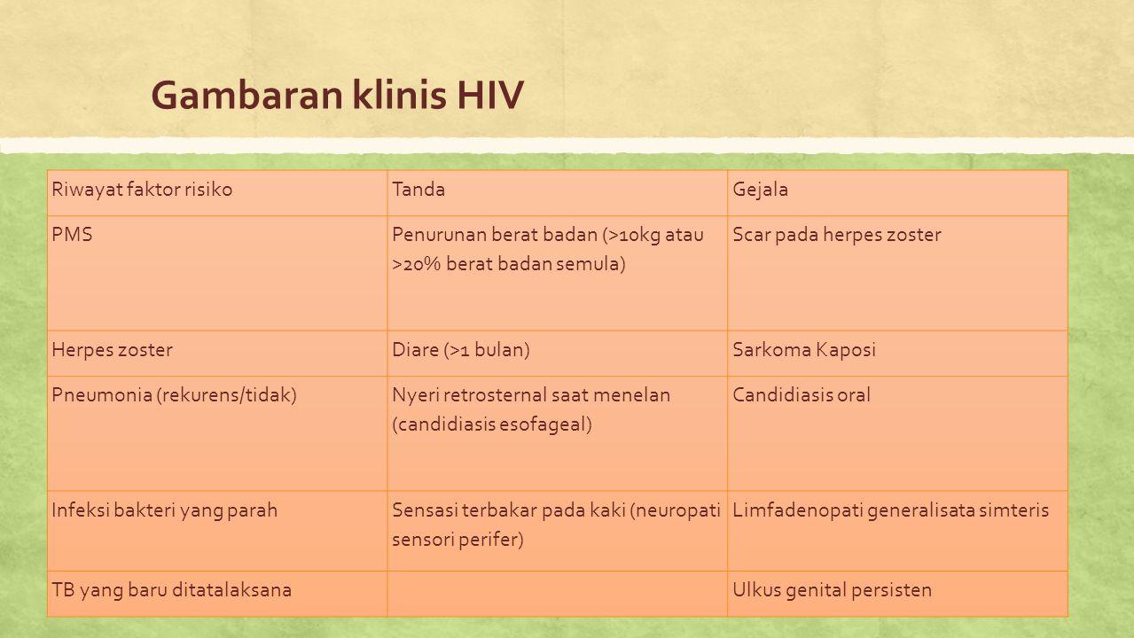 Gambaran klinis HIV Riwayat faktor risikoTandaGejala PMS Penurunan berat badan (>10kg atau >20% berat badan semula) Scar pada herpes zoster Herpes zos