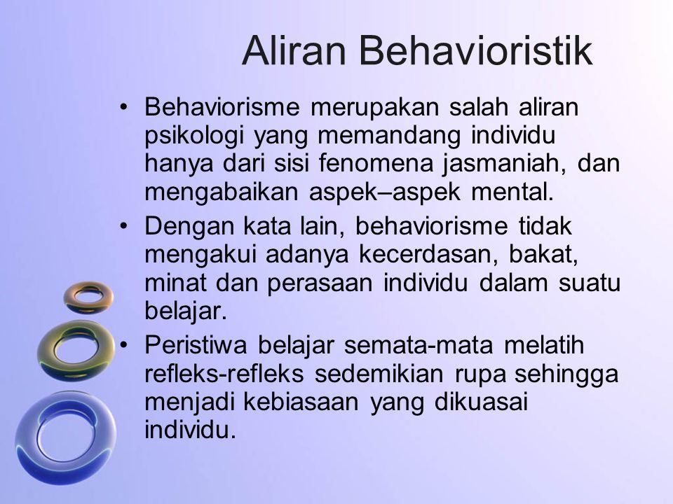 TARGET: Di akhir bab ini, kita seharusnya dapat: Memberi definisi aliran Behaviorisme; Menjelaskan sejarah perkembangan Aliran Behaviorisme; Memberi i
