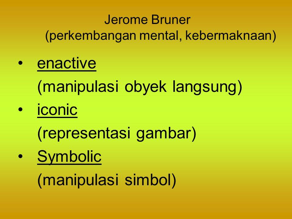 Jerome Bruner (perkembangan mental, kebermaknaan) enactive (manipulasi obyek langsung) iconic (representasi gambar) Symbolic (manipulasi simbol)