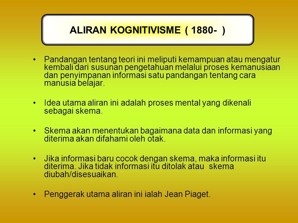 ALIRAN KOGNITIVISME ( 1880- ) Pandangan tentang teori ini meliputi kemampuan atau mengatur kembali dari susunan pengetahuan melalui proses kemanusiaan