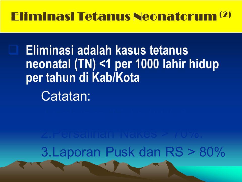  Eliminasi adalah kasus tetanus neonatal (TN) <1 per 1000 lahir hidup per tahun di Kab/Kota Catatan: 1.Cakupan TT2 > 80% & 2.Persalinan Nakes > 70%.