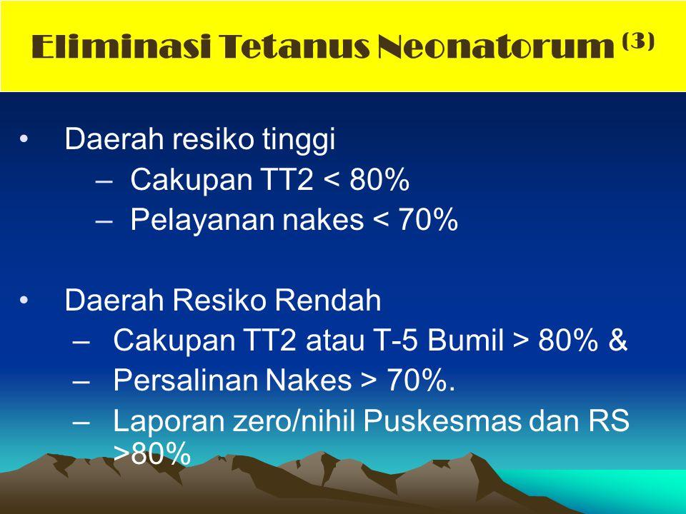 Daerah resiko tinggi –Cakupan TT2 < 80% –Pelayanan nakes < 70% Daerah Resiko Rendah –Cakupan TT2 atau T-5 Bumil > 80% & –Persalinan Nakes > 70%. –Lapo