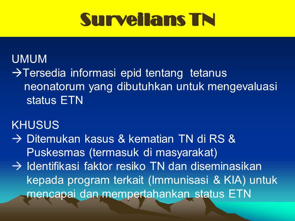 Surveilans TN UMUM  Tersedia informasi epid tentang tetanus neonatorum yang dibutuhkan untuk mengevaluasi status ETN KHUSUS  Ditemukan kasus & kemat