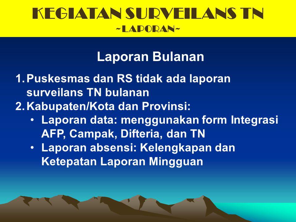 Laporan Bulanan 1.Puskesmas dan RS tidak ada laporan surveilans TN bulanan 2.Kabupaten/Kota dan Provinsi: Laporan data: menggunakan form Integrasi AFP