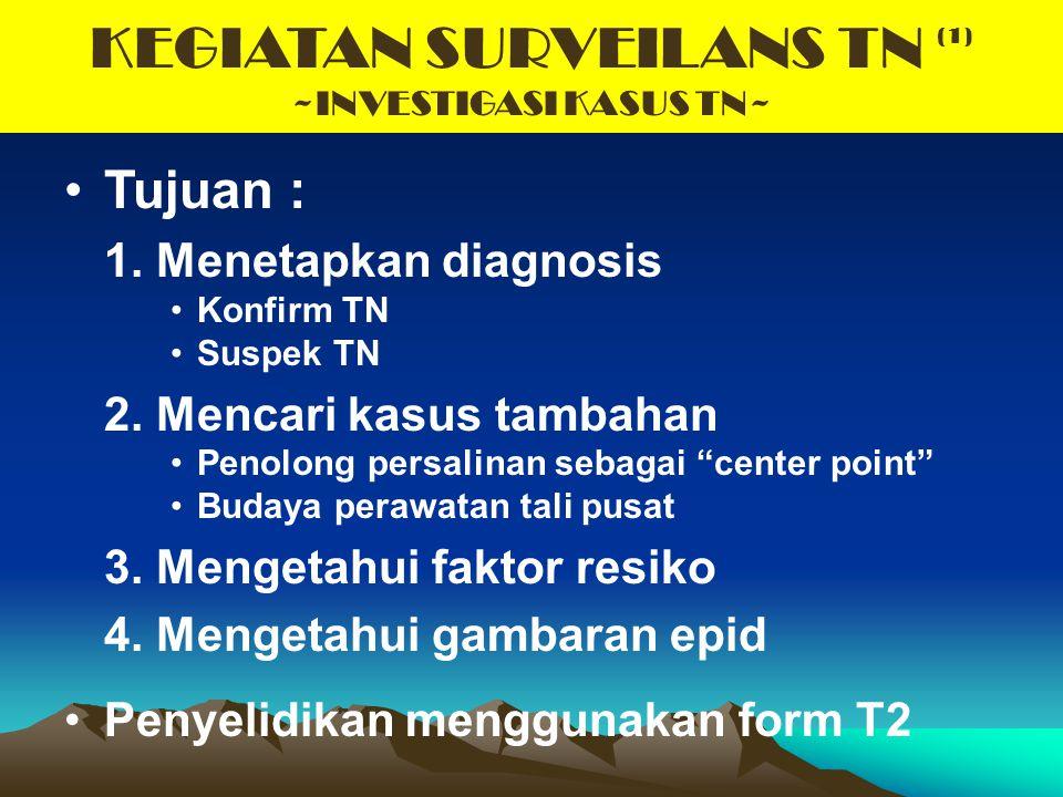 KEGIATAN SURVEILANS TN (1) ~INVESTIGASI KASUS TN~ Tujuan : 1. Menetapkan diagnosis Konfirm TN Suspek TN 2. Mencari kasus tambahan Penolong persalinan