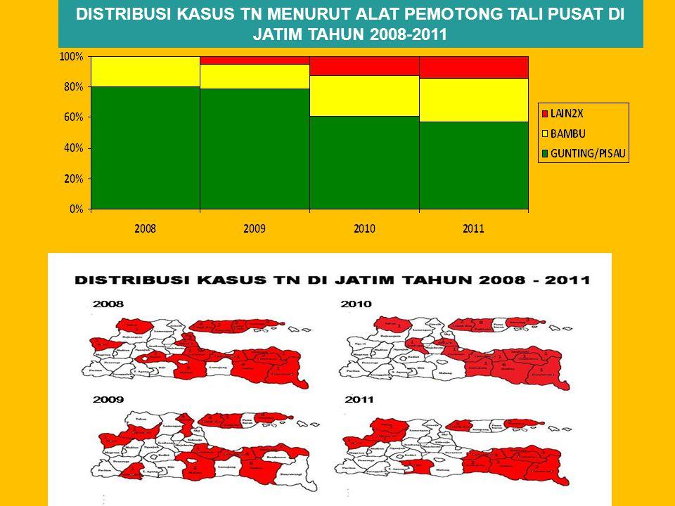 DISTRIBUSI KASUS TN MENURUT ALAT PEMOTONG TALI PUSAT DI JATIM TAHUN 2008-2011