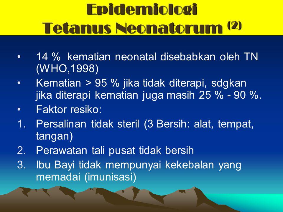 14 % kematian neonatal disebabkan oleh TN (WHO,1998) Kematian > 95 % jika tidak diterapi, sdgkan jika diterapi kematian juga masih 25 % - 90 %. Faktor