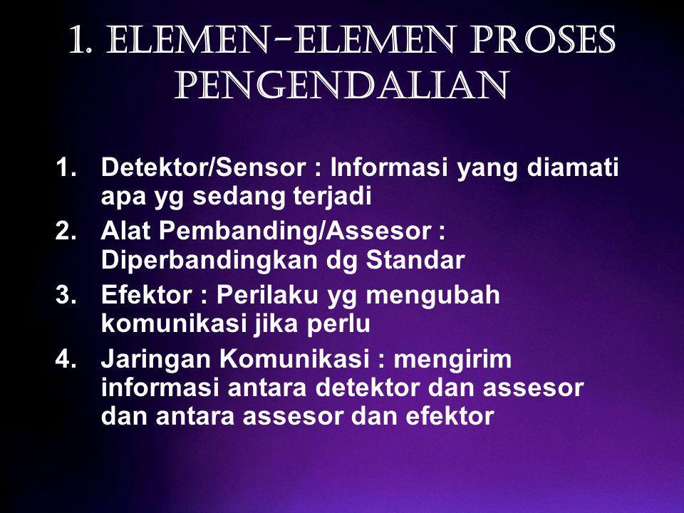 1. Elemen-Elemen Proses Pengendalian 1.Detektor/Sensor : Informasi yang diamati apa yg sedang terjadi 2.Alat Pembanding/Assesor : Diperbandingkan dg S