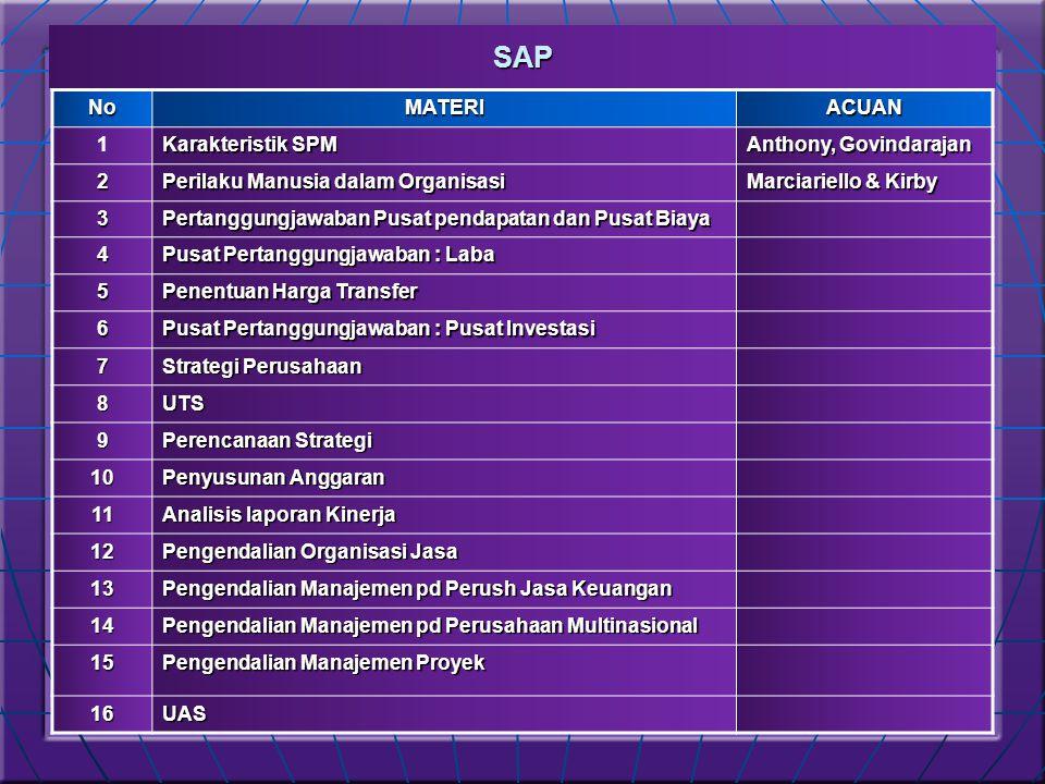 SAPNoMATERIACUAN 1 Karakteristik SPM Anthony, Govindarajan 2 Perilaku Manusia dalam Organisasi Marciariello & Kirby 3 Pertanggungjawaban Pusat pendapa