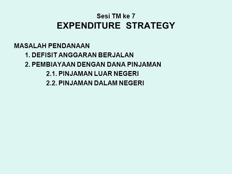 Sesi TM ke 7 EXPENDITURE STRATEGY MASALAH PENDANAAN 1. DEFISIT ANGGARAN BERJALAN 2. PEMBIAYAAN DENGAN DANA PINJAMAN 2.1. PINJAMAN LUAR NEGERI 2.2. PIN