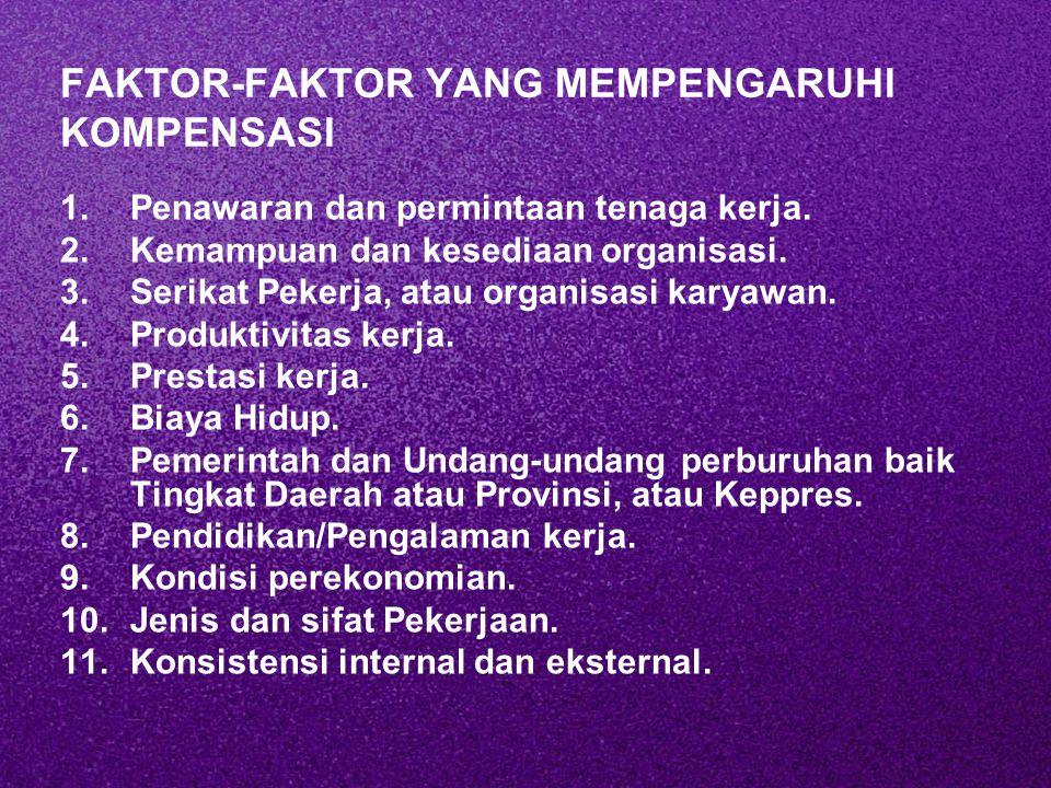 FAKTOR-FAKTOR YANG MEMPENGARUHI KOMPENSASI 1.Penawaran dan permintaan tenaga kerja.