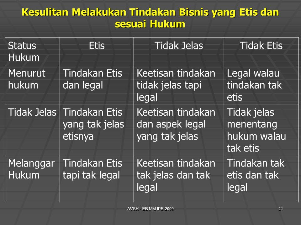 AVSH - EB MM IPB 200921 Kesulitan Melakukan Tindakan Bisnis yang Etis dan sesuai Hukum Status Hukum EtisTidak JelasTidak Etis Menurut hukum Tindakan E