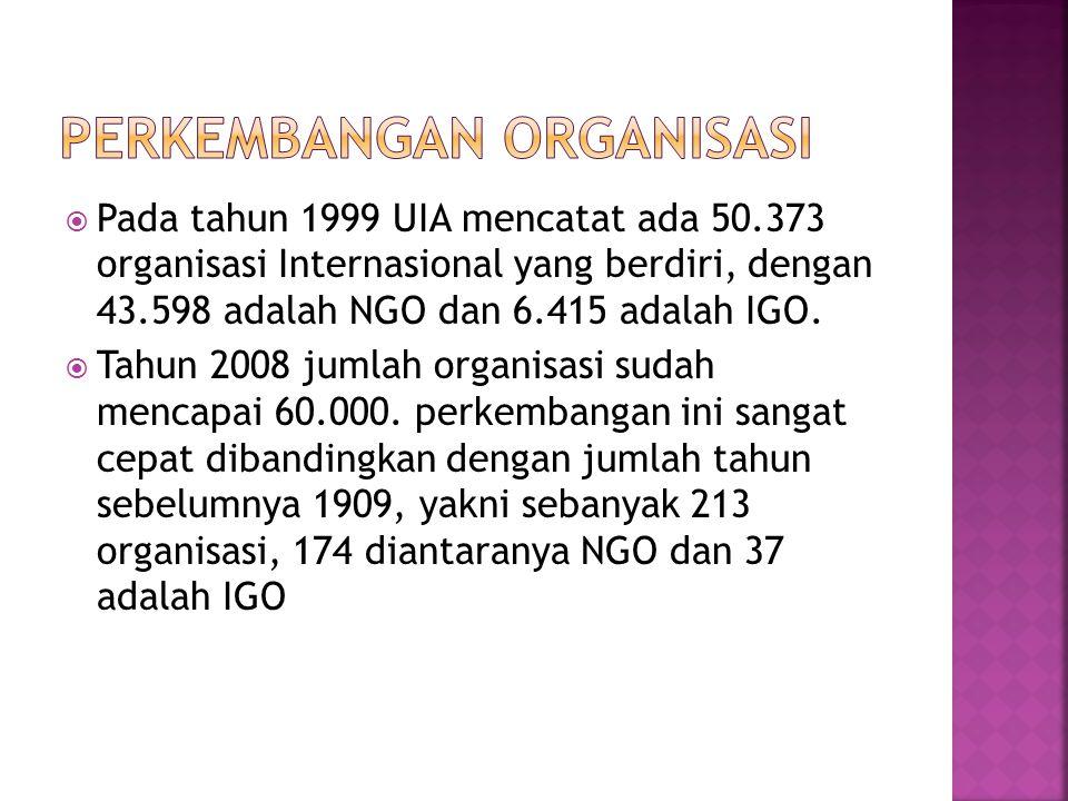  Pada tahun 1999 UIA mencatat ada 50.373 organisasi Internasional yang berdiri, dengan 43.598 adalah NGO dan 6.415 adalah IGO.  Tahun 2008 jumlah or