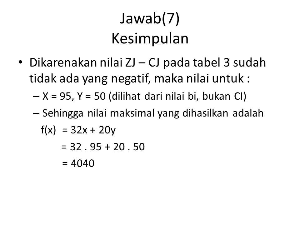 Jawab(7) Kesimpulan Dikarenakan nilai ZJ – CJ pada tabel 3 sudah tidak ada yang negatif, maka nilai untuk : – X = 95, Y = 50 (dilihat dari nilai bi, b