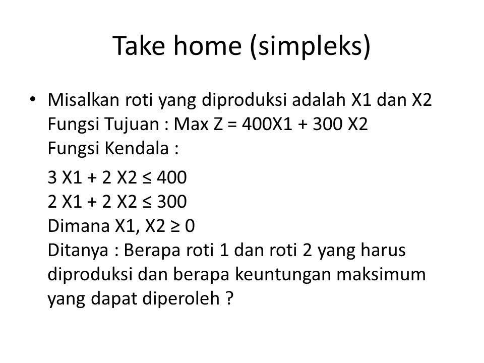 Take home (simpleks) Misalkan roti yang diproduksi adalah X1 dan X2 Fungsi Tujuan : Max Z = 400X1 + 300 X2 Fungsi Kendala : 3 X1 + 2 X2 ≤ 400 2 X1 + 2