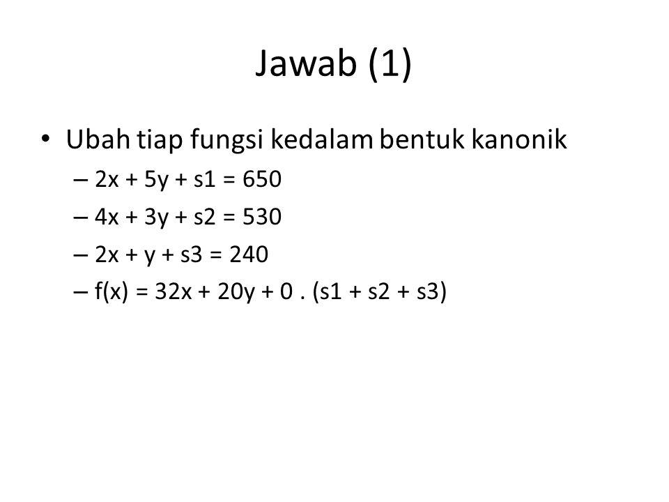 Jawab (1) Ubah tiap fungsi kedalam bentuk kanonik – 2x + 5y + s1 = 650 – 4x + 3y + s2 = 530 – 2x + y + s3 = 240 – f(x) = 32x + 20y + 0. (s1 + s2 + s3)