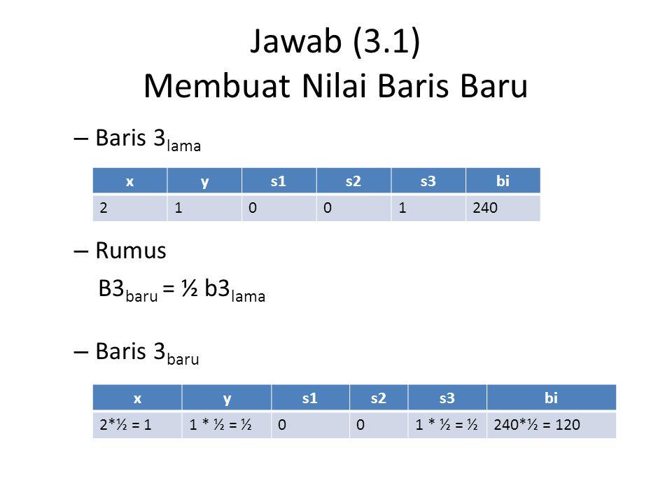 Jawab (3.1) Membuat Nilai Baris Baru – Baris 3 lama – Rumus B3 baru = ½ b3 lama – Baris 3 baru xys1s2s3bi 21001240 xys1s2s3bi 2*½ = 11 * ½ = ½00 240*½