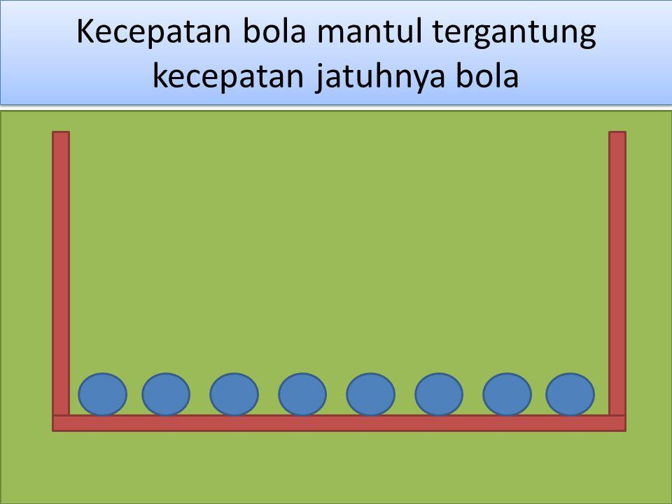 Kecepatan bola mantul tergantung kecepatan jatuhnya bola