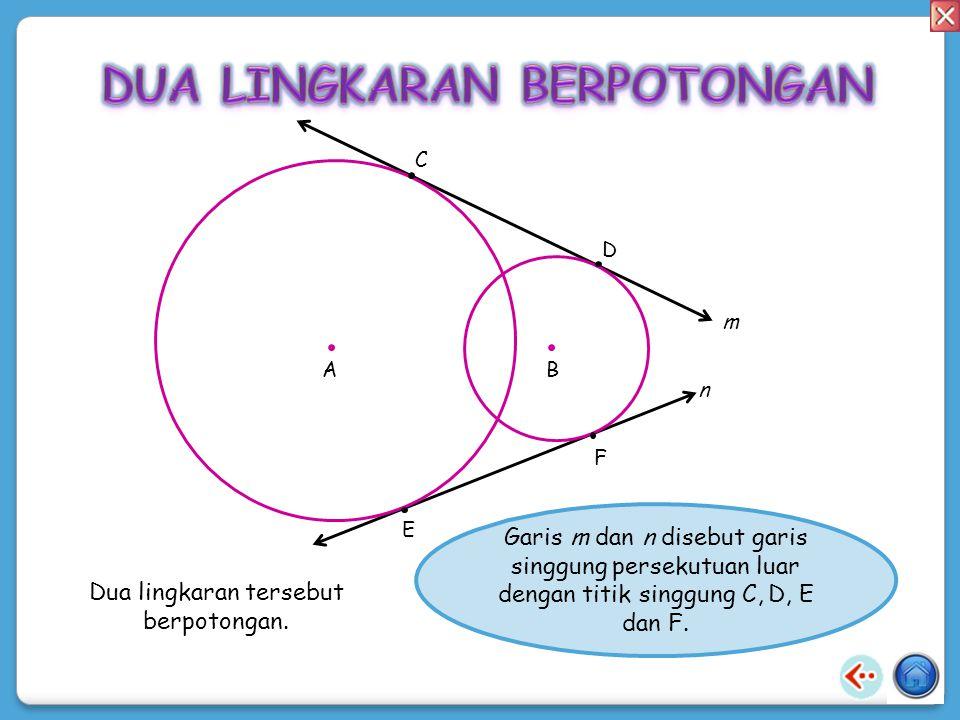 AB D E l F G m Dua lingkaran tersebut bersinggungan di luar Garis k disebut garis singgung persekutuan dalam dengan titik singgung C. C k Garis l dan