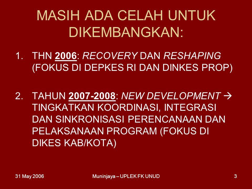 31 May 2006Muninjaya – UPLEK FK UNUD3 MASIH ADA CELAH UNTUK DIKEMBANGKAN: 1.THN 2006: RECOVERY DAN RESHAPING (FOKUS DI DEPKES RI DAN DINKES PROP) 2.TA