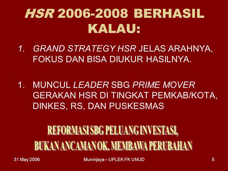 31 May 2006Muninjaya – UPLEK FK UNUD5 HSR 2006-2008 BERHASIL KALAU: 1.GRAND STRATEGY HSR JELAS ARAHNYA, FOKUS DAN BISA DIUKUR HASILNYA. 1.MUNCUL LEADE
