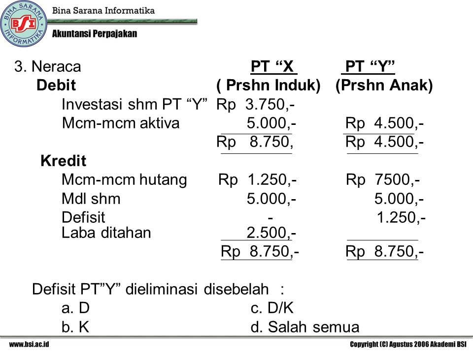 "3. NeracaPT ""X PT ""Y"" Debit ( Prshn Induk) (Prshn Anak) Investasi shm PT ""Y"" Rp 3.750,- Mcm-mcm aktiva 5.000,-Rp 4.500,- Rp 8.750,Rp 4.500,- Kredit Mc"