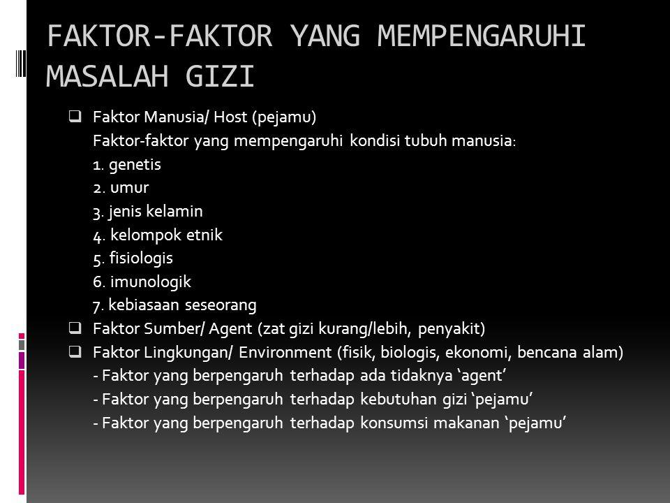 FAKTOR-FAKTOR YANG MEMPENGARUHI MASALAH GIZI  Faktor Manusia/ Host (pejamu) Faktor-faktor yang mempengaruhi kondisi tubuh manusia: 1. genetis 2. umur