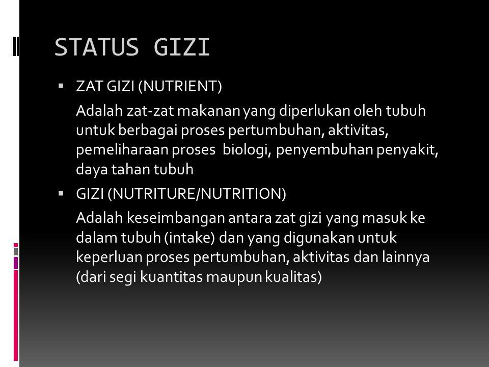 Lanjutan…  STATUS GIZI (NUTRITION STATUS) Adalah keadaan yang diakibatkan oleh keseimbangan antara asupan dan kebutuhan zat gizi oleh tubuh  INDIKATOR STATUS GIZI Adalah tanda-tanda yang dapat memberikan indikasi tentang status gizi seseorang