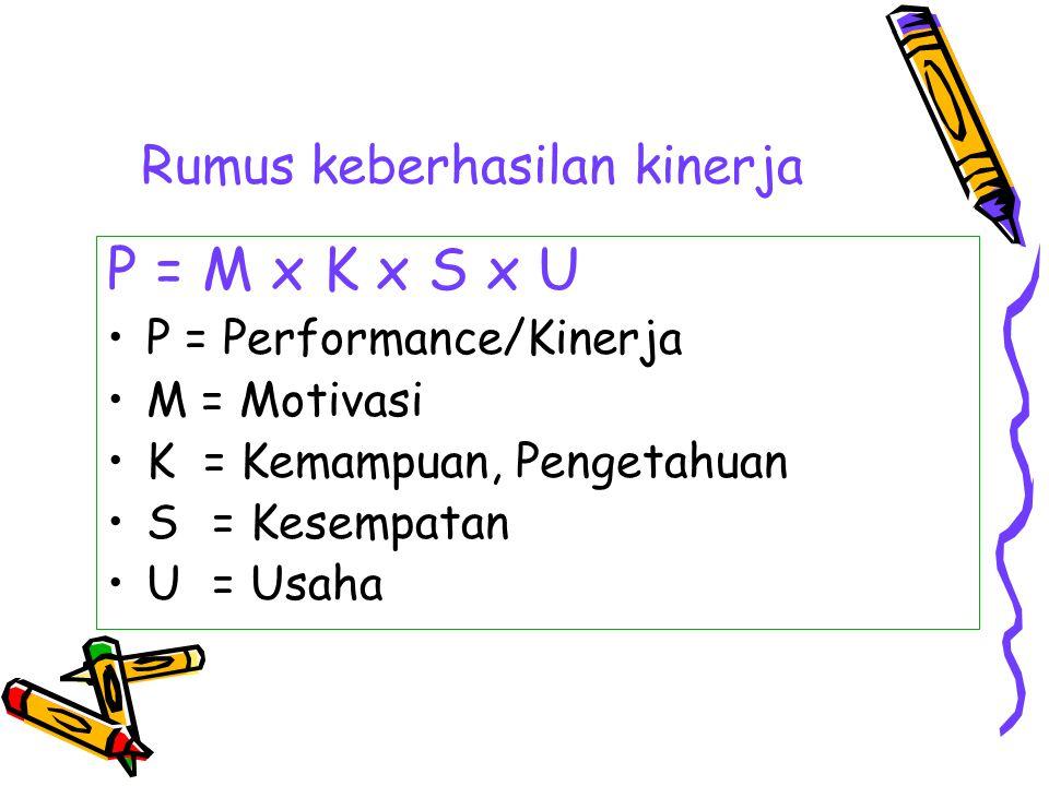 Rumus keberhasilan kinerja P = M x K x S x U P = Performance/Kinerja M = Motivasi K = Kemampuan, Pengetahuan S = Kesempatan U = Usaha
