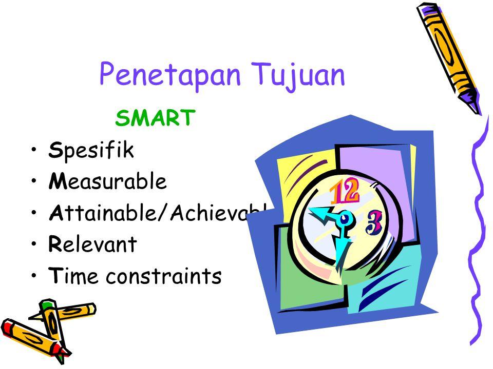 Penetapan Tujuan SMART Spesifik Measurable Attainable/Achievable Relevant Time constraints