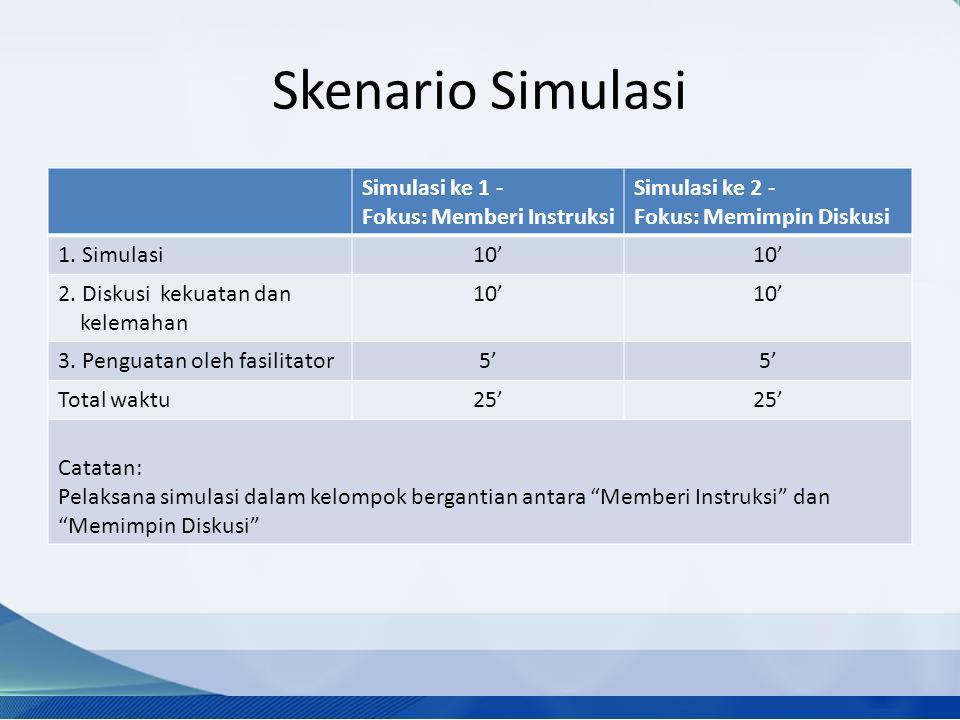 Skenario Simulasi Simulasi ke 1 - Fokus: Memberi Instruksi Simulasi ke 2 - Fokus: Memimpin Diskusi 1. Simulasi10' 2. Diskusi kekuatan dan kelemahan 10