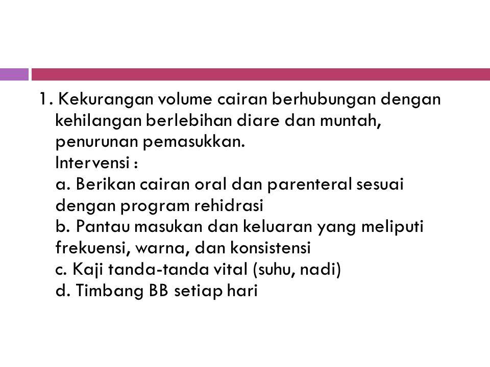 1. Kekurangan volume cairan berhubungan dengan kehilangan berlebihan diare dan muntah, penurunan pemasukkan. Intervensi : a. Berikan cairan oral dan p