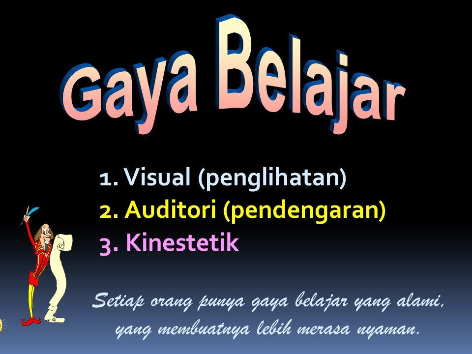 Bambang Anggrayanto Palangkaraya, 7 April 1968 Wiraswasta, Da'i, Trainer JJl. Janturan No. 44 Yogyakarta. - CEO SMART Learning Centre - D- Direktur