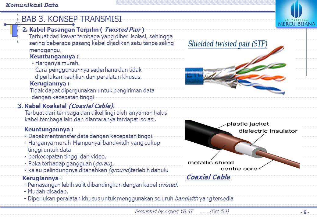 Komunikasi Data Presented by Agung YB,ST …….(Oct '09) - 9 - BAB 3. KONSEP TRANSMISI 2. Kabel Pasangan Terpilin ( Twisted Pair ) Terbuat dari kawat tem