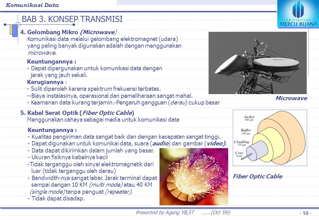 Komunikasi Data Presented by Agung YB,ST …….(Oct '09) - 10 - BAB 3. KONSEP TRANSMISI 4. Gelombang Mikro (Microwave) Komunikasi data melalui gelombang
